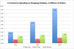 ecommerce_spending_1.png.CROP.promovar-mediumlarge