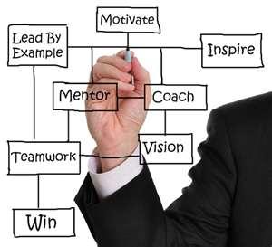 keys-for-leading-a-team